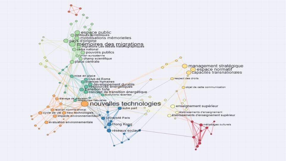 Résultats de la cartographie sémantique du GRIP