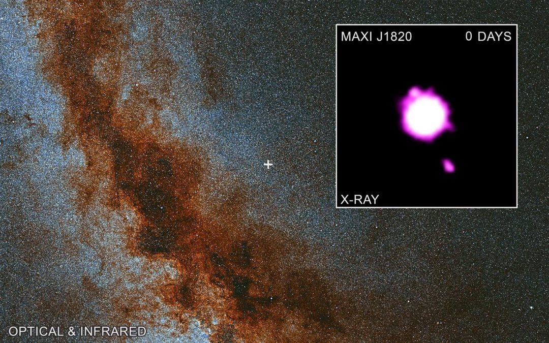 Un peu plus de lumière sur les trous noirs