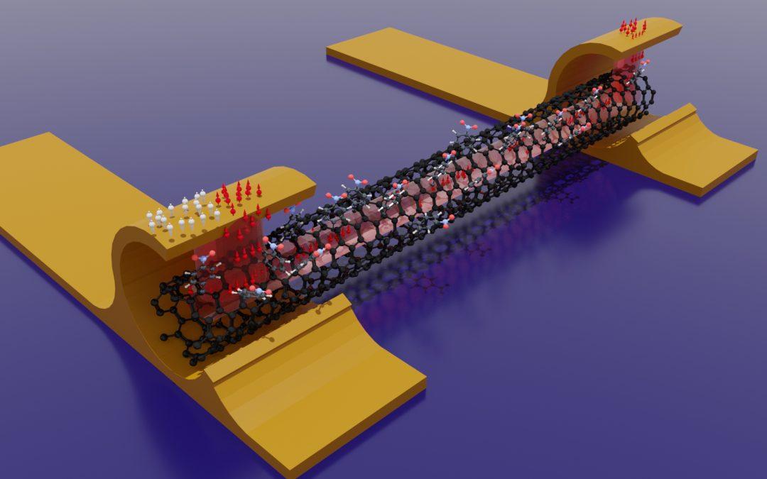 La physique quantique au service du transfert de données informatiques.