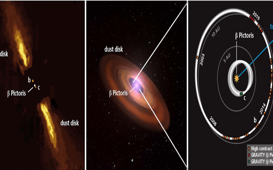 Exoplanètes : le système beta Pictoris se dévoile
